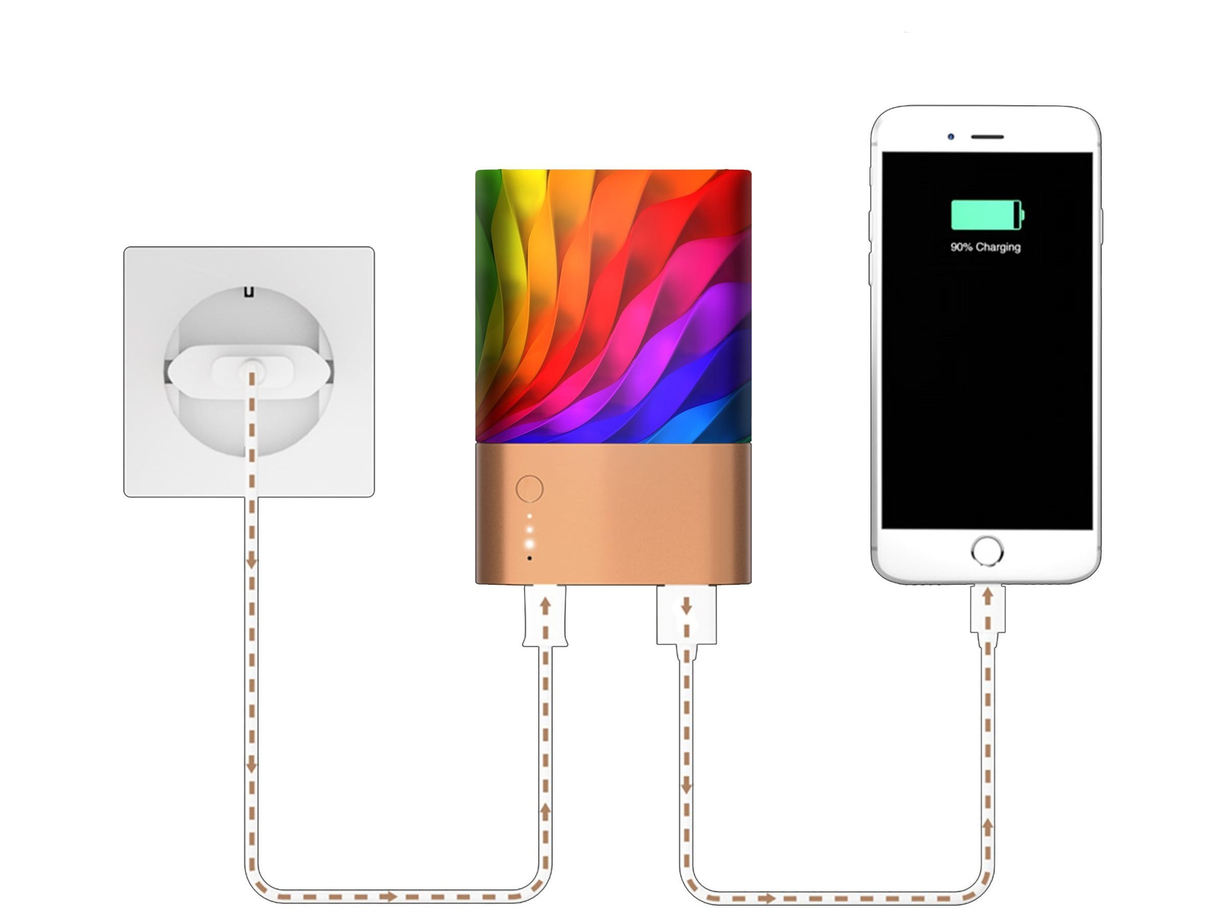 Powerbank Duracell per dispositivi elettronici